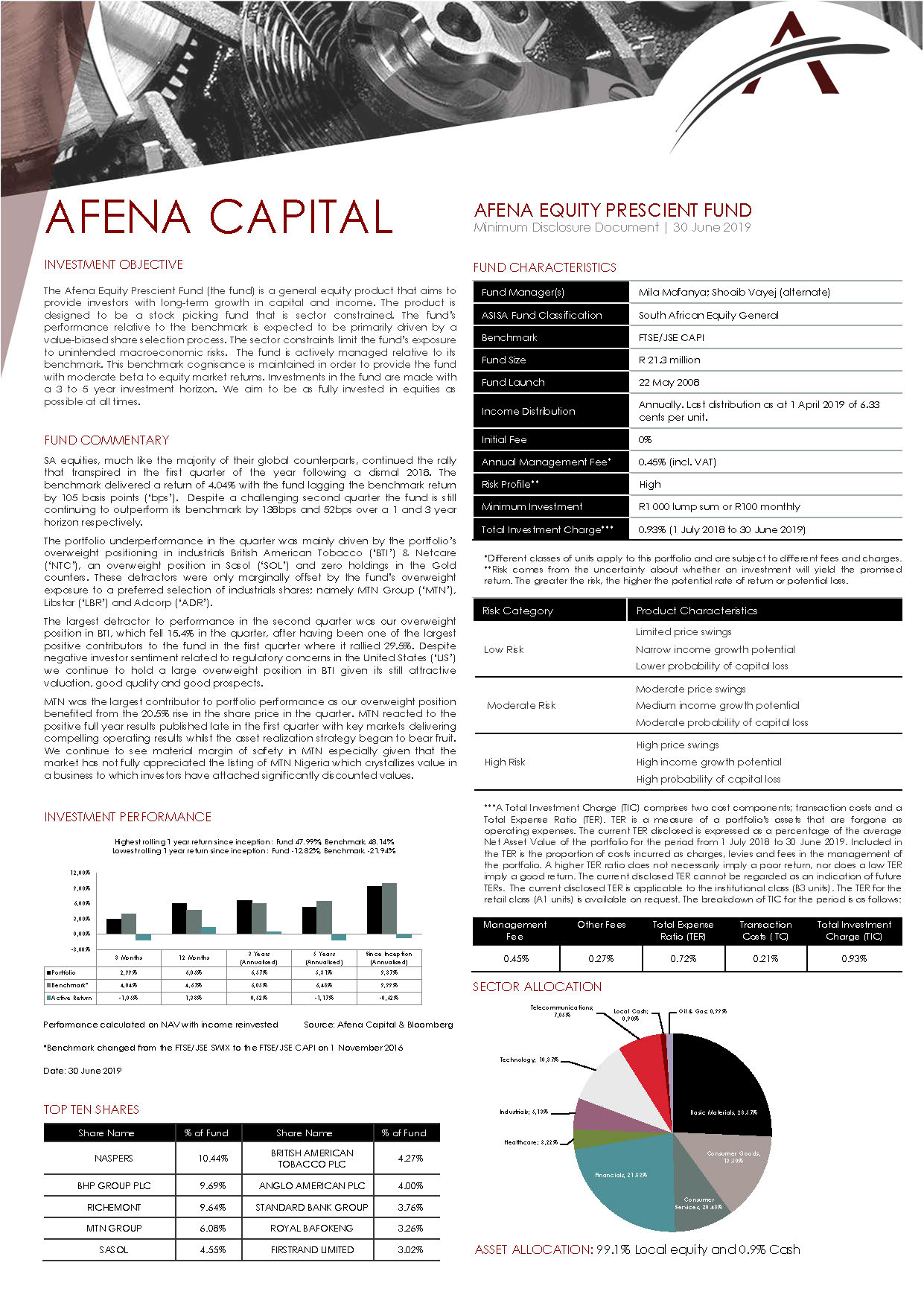 Afena Equity Prescient Fund 30 June 2019 Page 1
