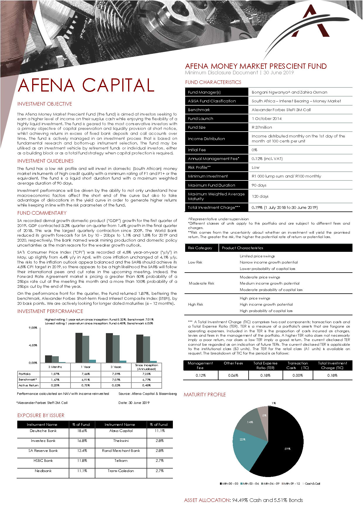 Afena Money Market Prescient Fund 30 June 2019 Page 1
